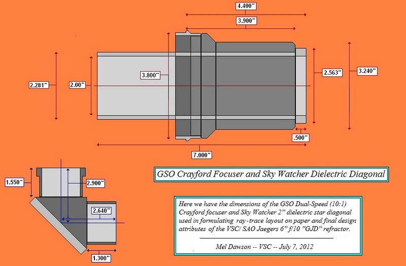 GSO Focuser and SkyWatcher Dielectric Star Diagonal Dimension Diagram. (Click to see an enlarged image.)