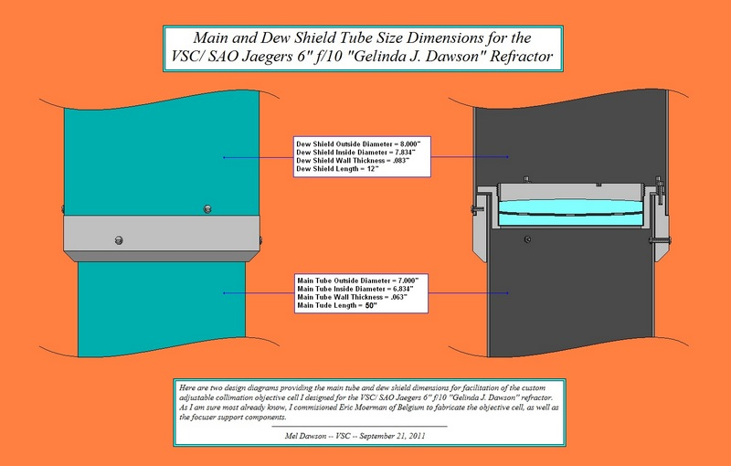 "Main Tube and Dew Shield dimensions for the VSC/ SAO Jaegers 6"" f/10 ""GJD"" Refractor. (Click to see an enlarged image.)"