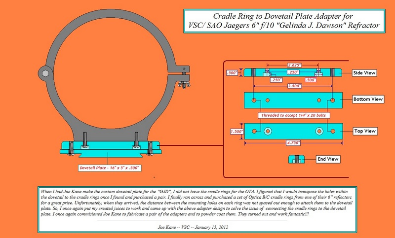 Design diagram of the cradle rings-to-dovetail plate adapters I provided to Joe Kane for fabricating and powder coating. (Click to see an enlarged image.)