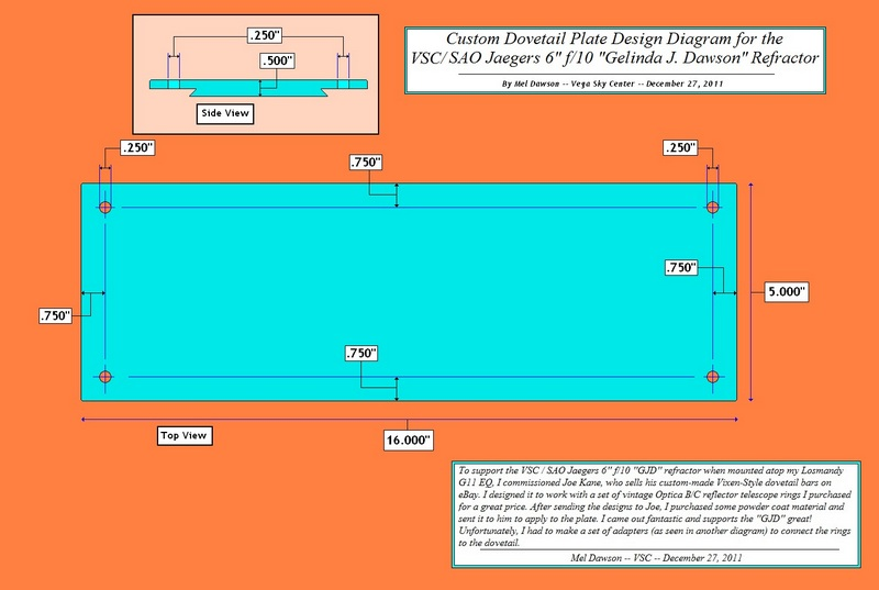 Design diagram of the dovetail plate I provided to Joe Kane for fabricating and powder coating. (Click to see an enlarged image.)