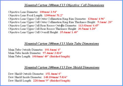 OTA Component Dimensions. (Click to see an enlarged image.)
